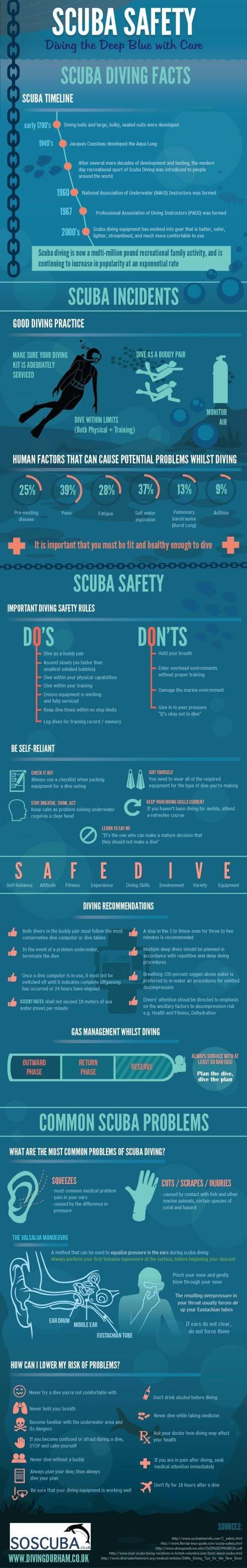 Safe Diving in Bali With OK Divers
